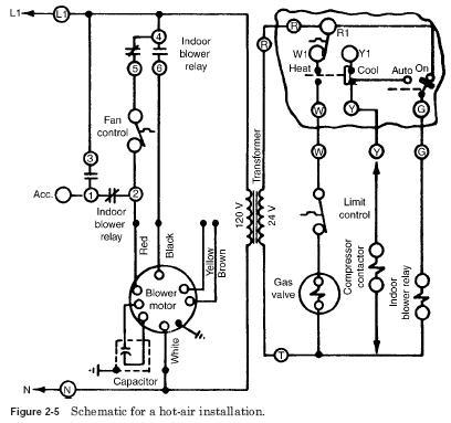 Strange Hot Air Furnace Wiring Diagram Diagram Data Schema Wiring Cloud Oideiuggs Outletorg